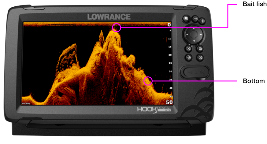 Lowrance Hook Reveal HDI Transducers