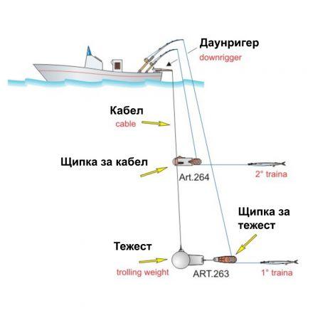 Щипка за даунригер-тежест Stonfo Art.263 Clip Release