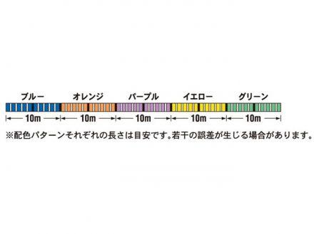 Плетено влакно Gosen DONPEPE-4 150м