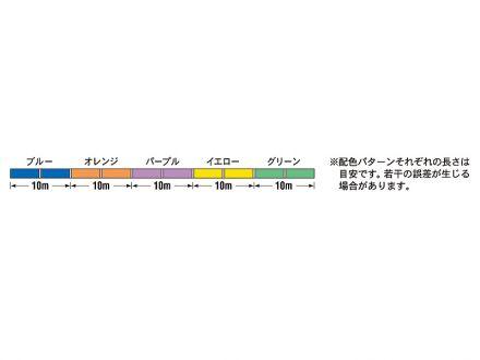 плетено влакно Gosen Jigging SP J-Square 200