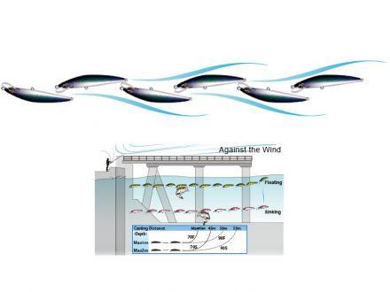DUEL Aile Magnet 3G Minnow 70FS