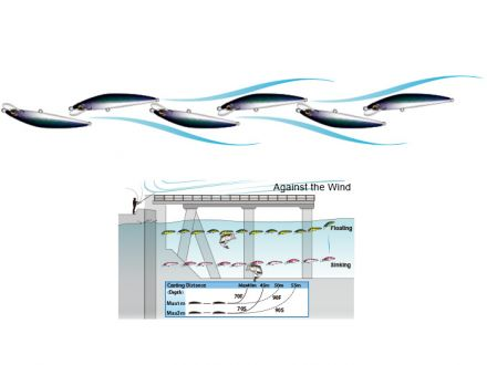 DUEL Aile Magnet 3G Minnow 90FS