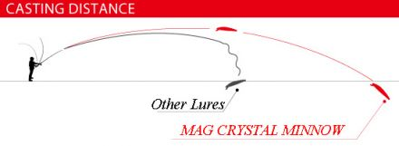 Воблер Yo-Zuri MAG Crystal Minnow 125F F1130