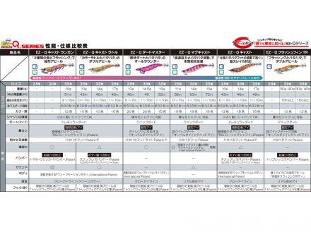 Yo-Zuri EZ-Q Cast Rungun A1708