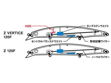 Daiwa Shoreline Shiner Z Vertice 120 F