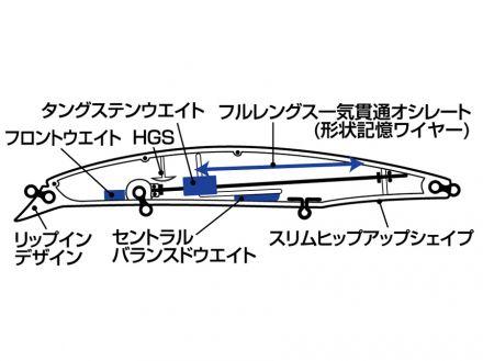 daiwa Shoreline Shiner Z Vertice 120 S