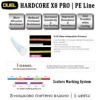Duel Hardcore X8 PRO 5colors PE Line | Features