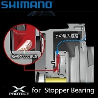 Stradic SW X-Protect for Stopper Bearing